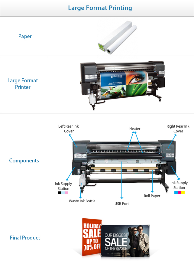 large format printing
