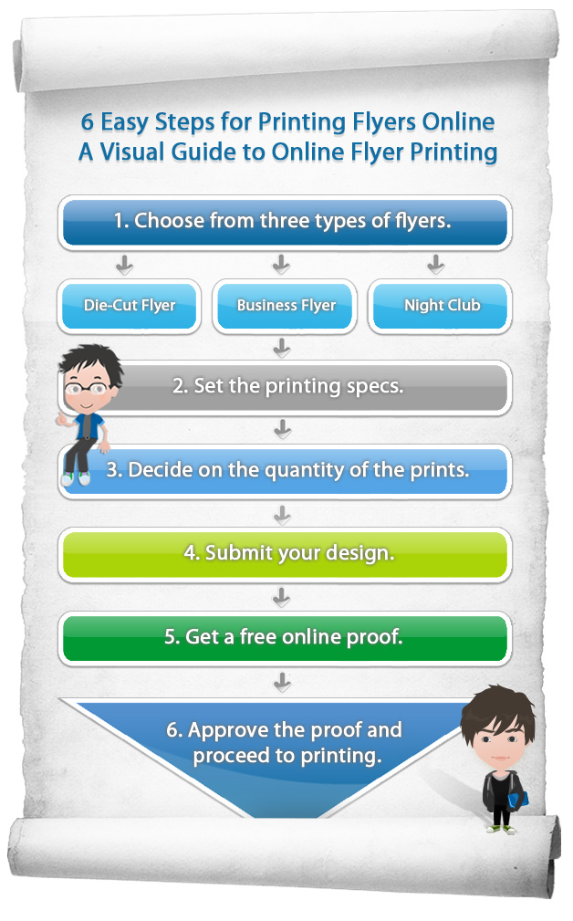 Print Flyers Online: An Infographic - UPrinting.com: uprinting.com/online-flyer-printing.html