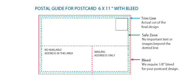 Standard Postcard Size - Postal Guide Template